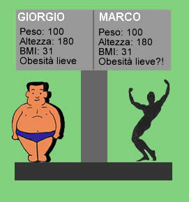 indice-massa-corporea