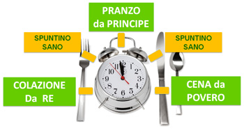 colaz-pranzo-cena