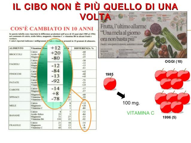 informativa-sulla-nutrizione-13-638.jpg