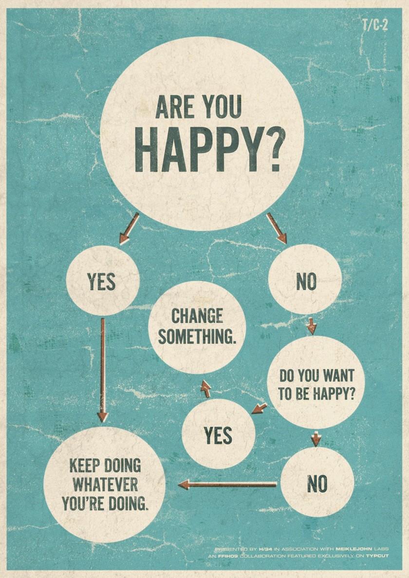 are-you-happy_50290b3f1c94f_w1500.jpg